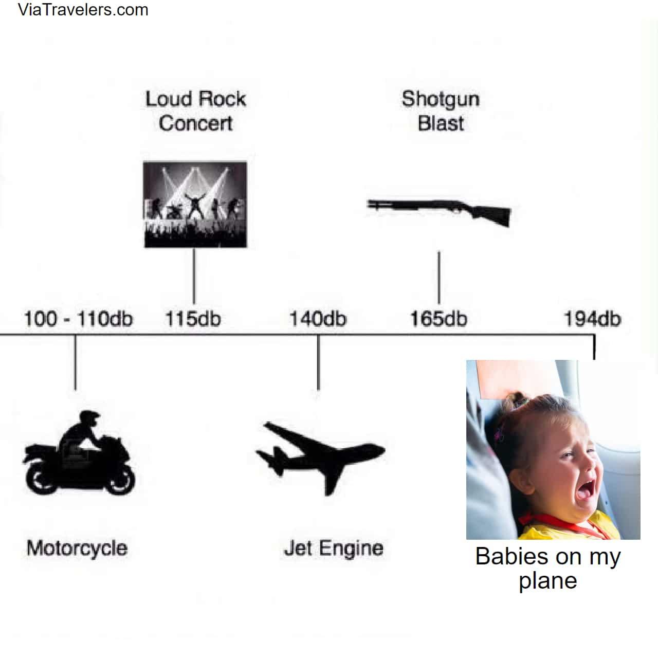 Travel meme of babies crying
