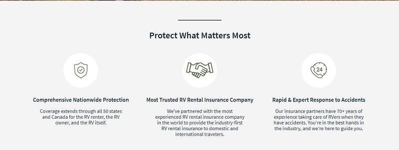 RVshare insurance