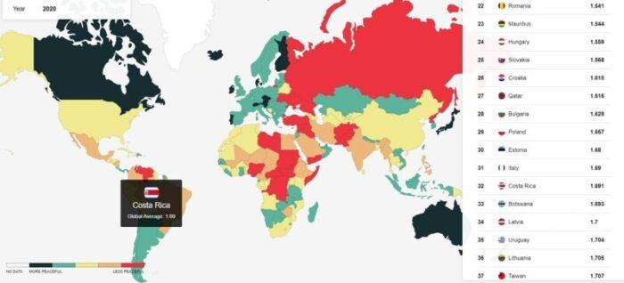 Costa Rica Safety Index Rank