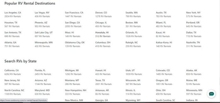 OotDoorsy Locations