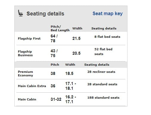 SeatGuru seat information