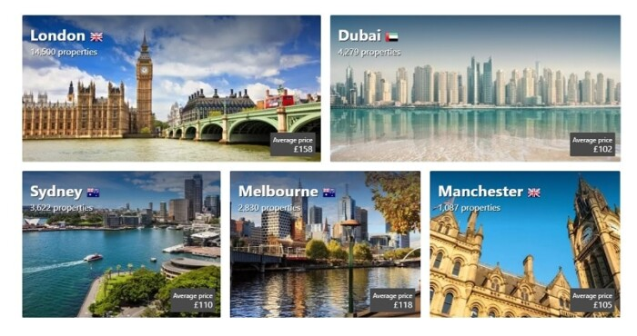 Booking.com countries